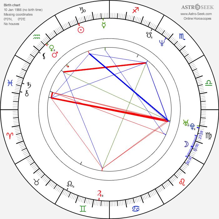 Jeremy Sims - Astrology Natal Birth Chart