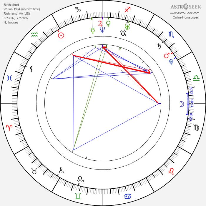 Jeremy Wade - Astrology Natal Birth Chart