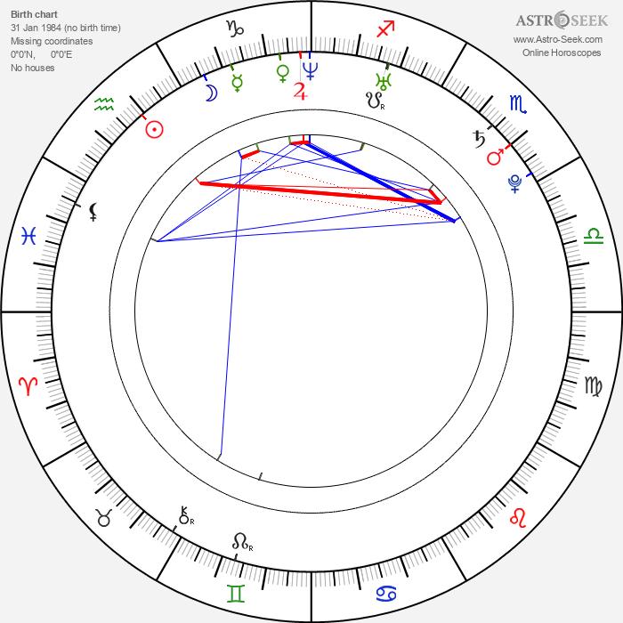 Jeremy Wariner - Astrology Natal Birth Chart