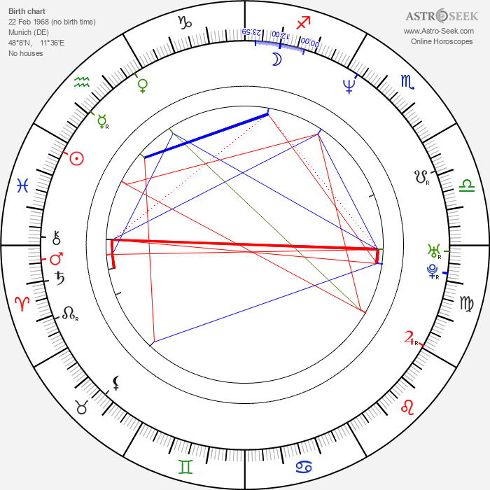 Jeri Ryan - Astrology Natal Birth Chart