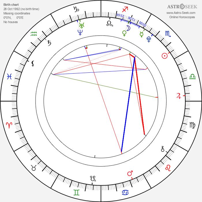 Jermaine Crawford - Astrology Natal Birth Chart