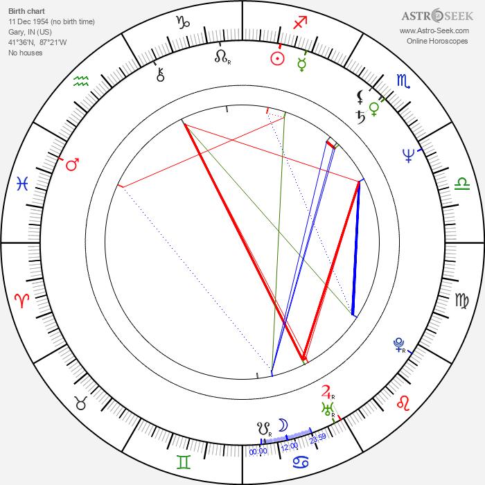 Jermaine Jackson - Astrology Natal Birth Chart