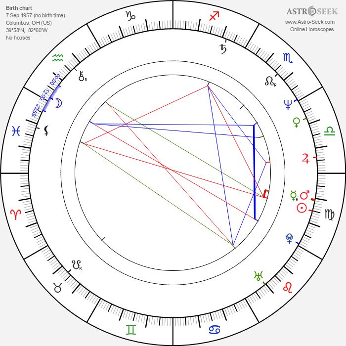 Jermaine Stewart - Astrology Natal Birth Chart