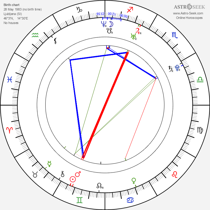Jernej Damjan - Astrology Natal Birth Chart