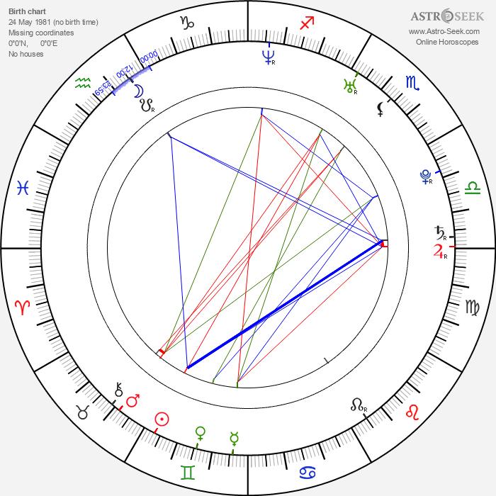 Jerod Mixon - Astrology Natal Birth Chart