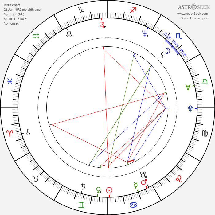 Jeroen van der Boom - Astrology Natal Birth Chart