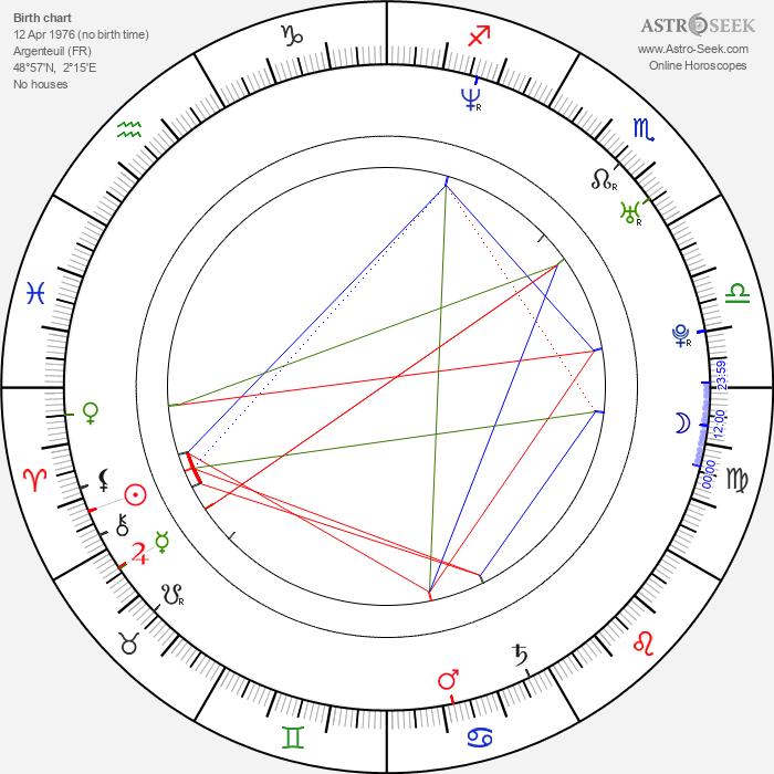 Jérôme Commandeur - Astrology Natal Birth Chart