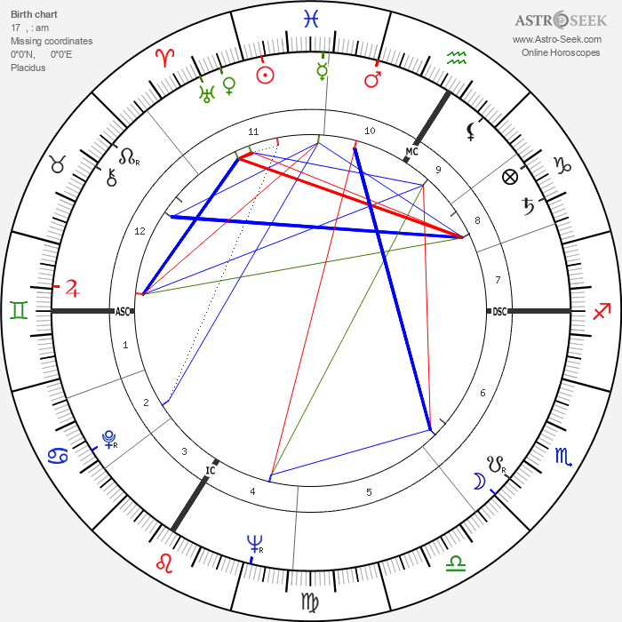 Jérôme Delaage - Astrology Natal Birth Chart