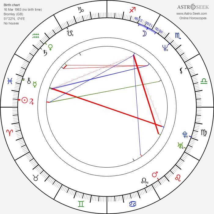 Jerome Flynn - Astrology Natal Birth Chart