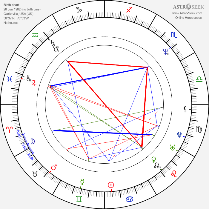 Jerome Kersey - Astrology Natal Birth Chart