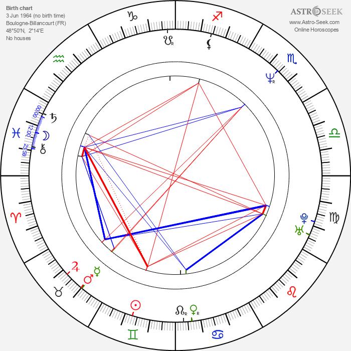Jérôme Pradon - Astrology Natal Birth Chart