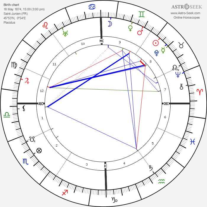 Jérôme Tharaud - Astrology Natal Birth Chart
