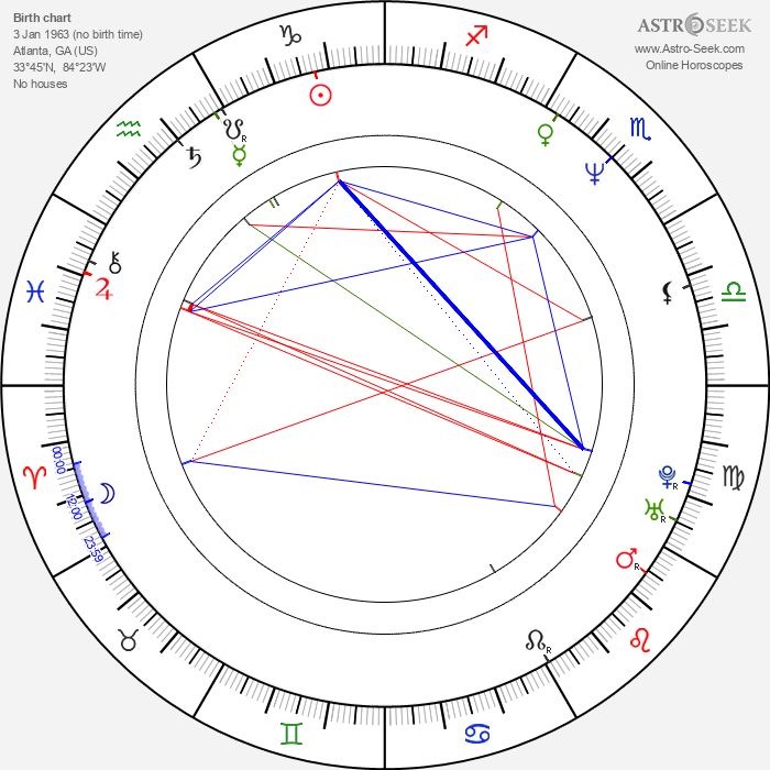 Jerome Young - Astrology Natal Birth Chart