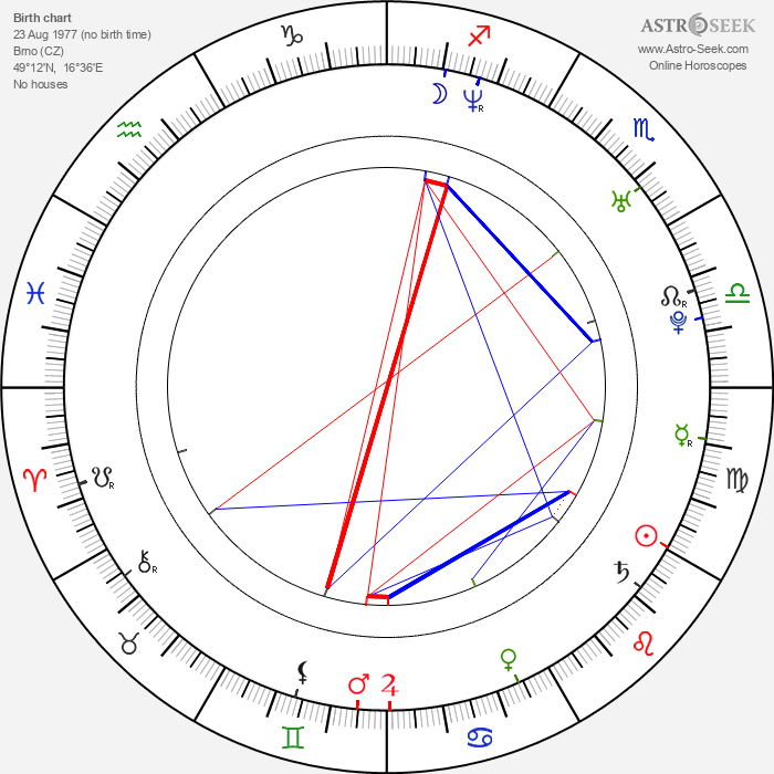 Jeroným Tejc - Astrology Natal Birth Chart