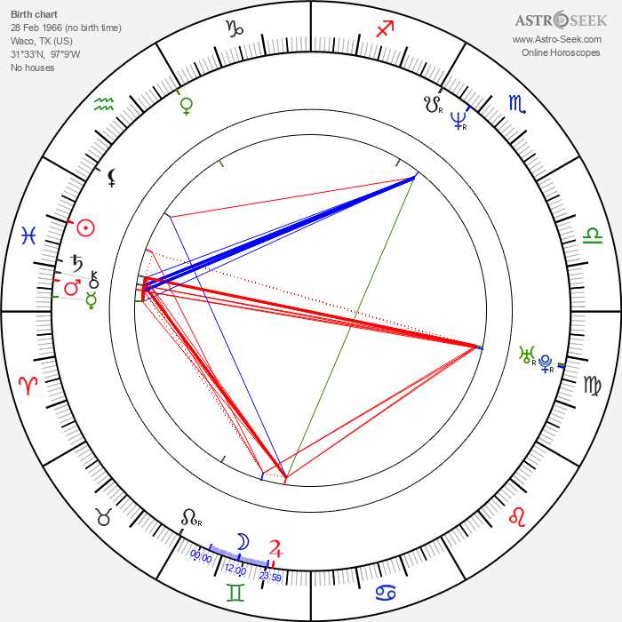 Jerry Broome - Astrology Natal Birth Chart