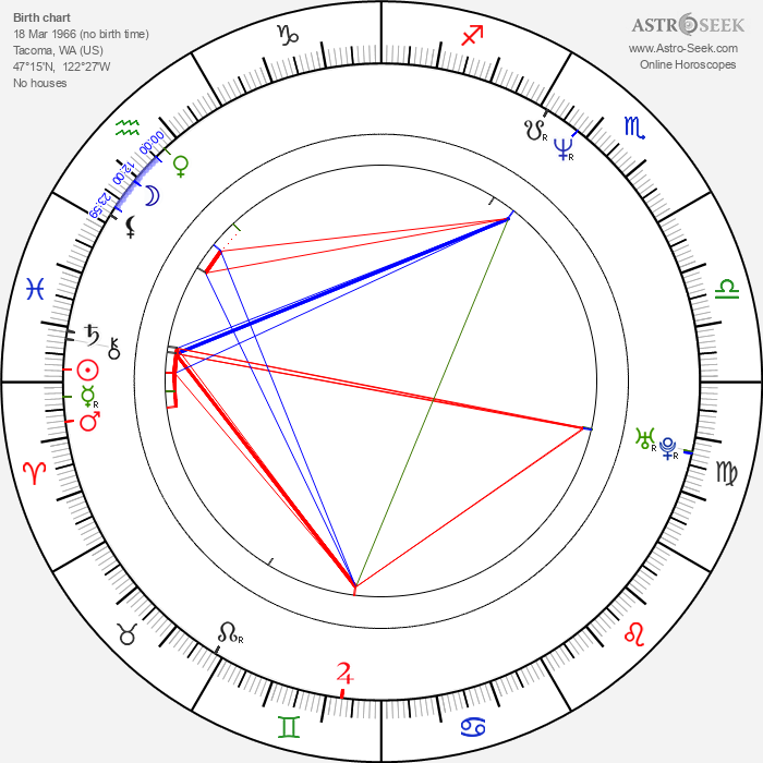 Jerry Cantrell - Astrology Natal Birth Chart