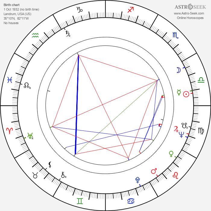 Jerry E. Dempsey - Astrology Natal Birth Chart