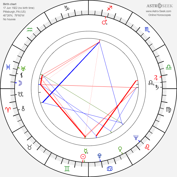 Jerry Fielding - Astrology Natal Birth Chart