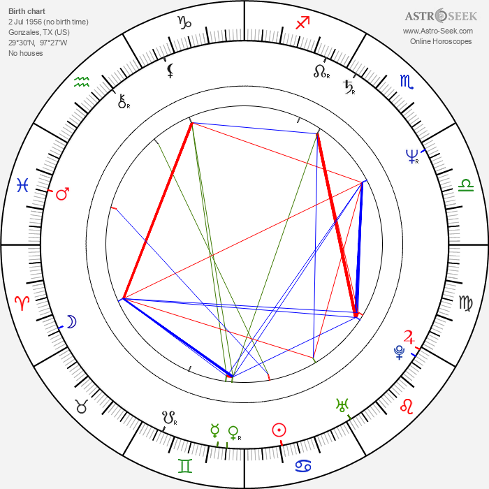 Jerry Hall - Astrology Natal Birth Chart
