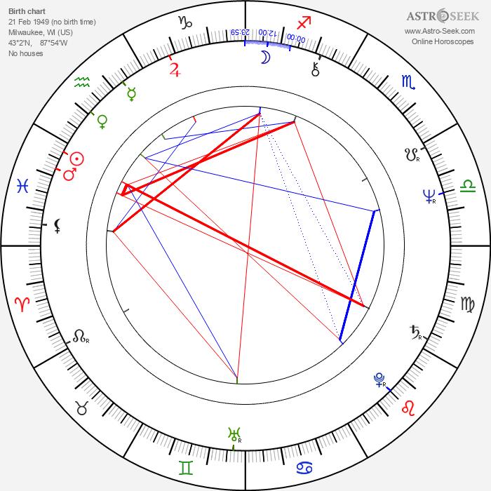 Jerry Harrison - Astrology Natal Birth Chart