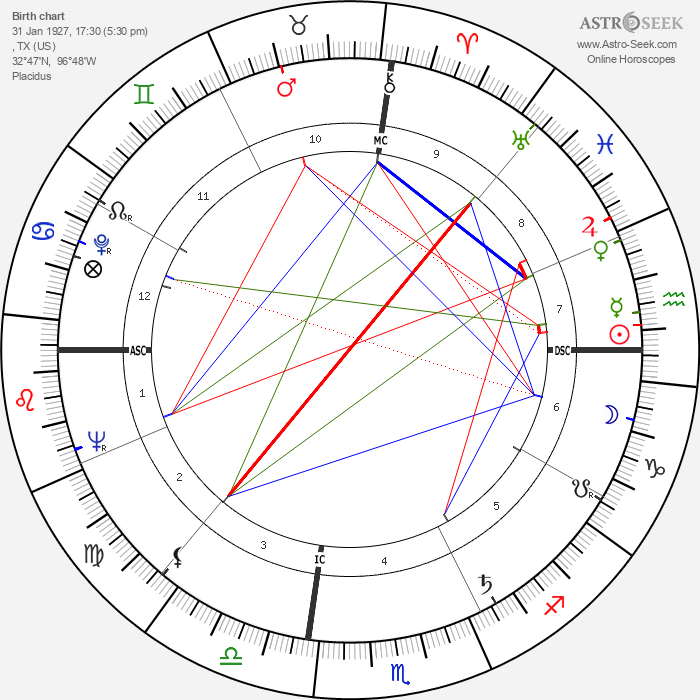Jerry Haynes - Astrology Natal Birth Chart