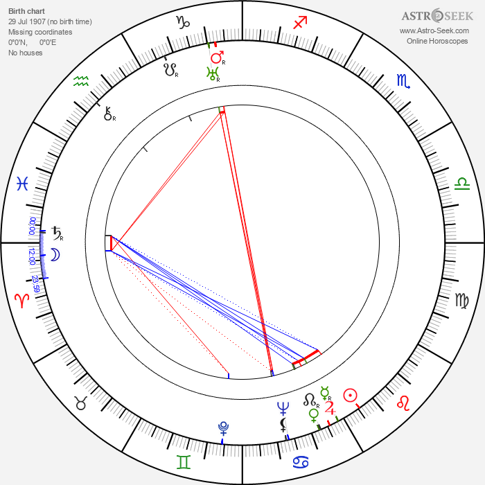 Jerry Hopper - Astrology Natal Birth Chart