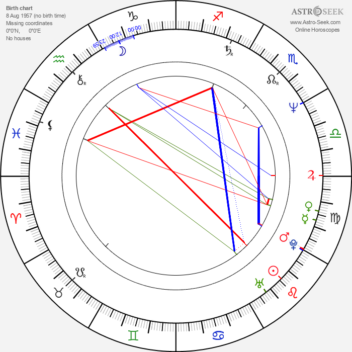 Jerry Lambert - Astrology Natal Birth Chart