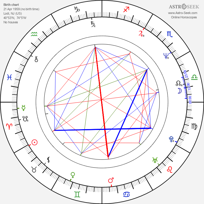 Jerry Only - Astrology Natal Birth Chart