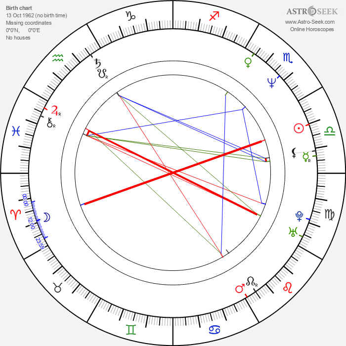 Jerry Rice - Astrology Natal Birth Chart
