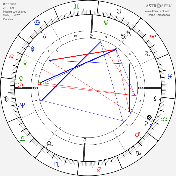 Jerry Tarr - Astrology Natal Birth Chart