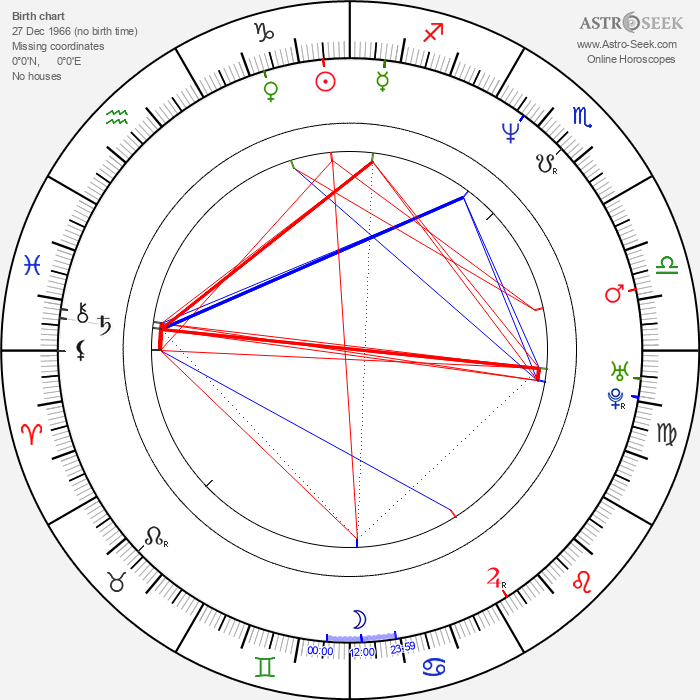 Jerry Tuite - Astrology Natal Birth Chart