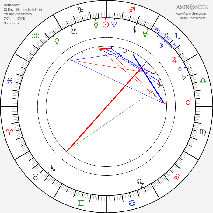 Jersey Jaxin - Astrology Natal Birth Chart