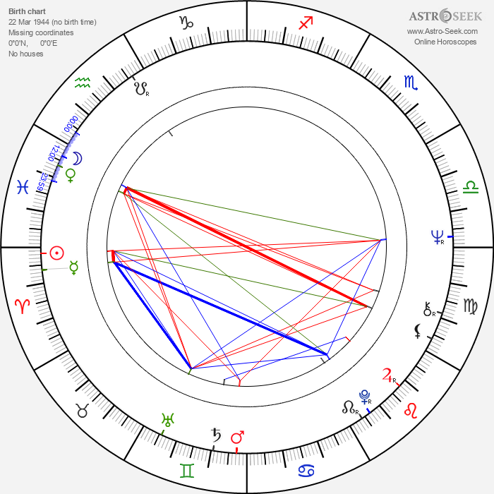 Jerzy Janeczek - Astrology Natal Birth Chart