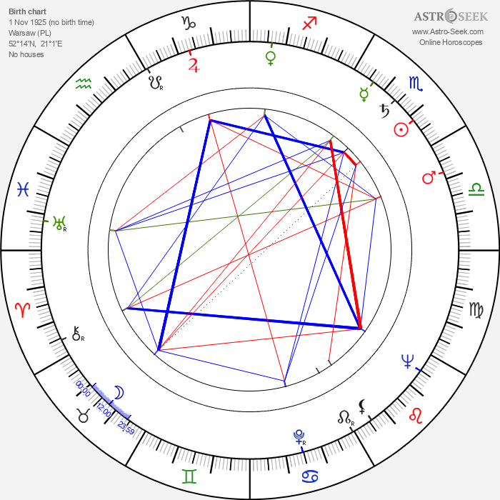 Jerzy Krasowski - Astrology Natal Birth Chart