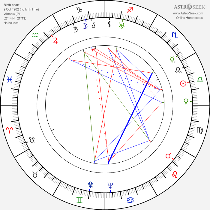 Jerzy Kreczmar - Astrology Natal Birth Chart