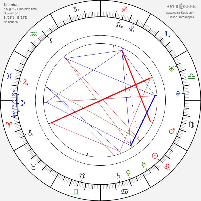 Jerzy Michalski - Astrology Natal Birth Chart