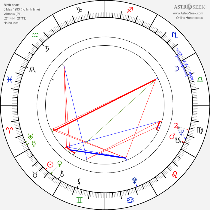 Jerzy Molga - Astrology Natal Birth Chart