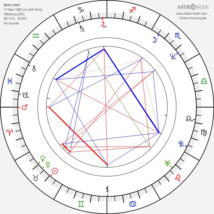 Jesper Asholt - Astrology Natal Birth Chart