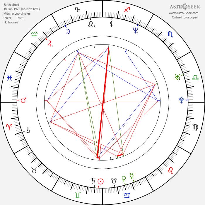 Jesper Dahl - Astrology Natal Birth Chart