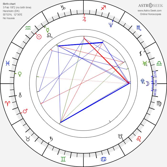 Jesper Kyd - Astrology Natal Birth Chart