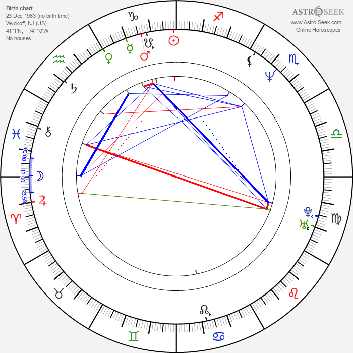 Jess Harnell - Astrology Natal Birth Chart