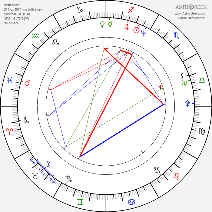 Jessalyn Gilsig - Astrology Natal Birth Chart