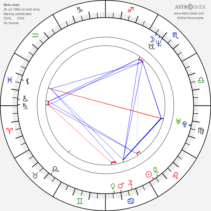 Jesse Anderson - Astrology Natal Birth Chart