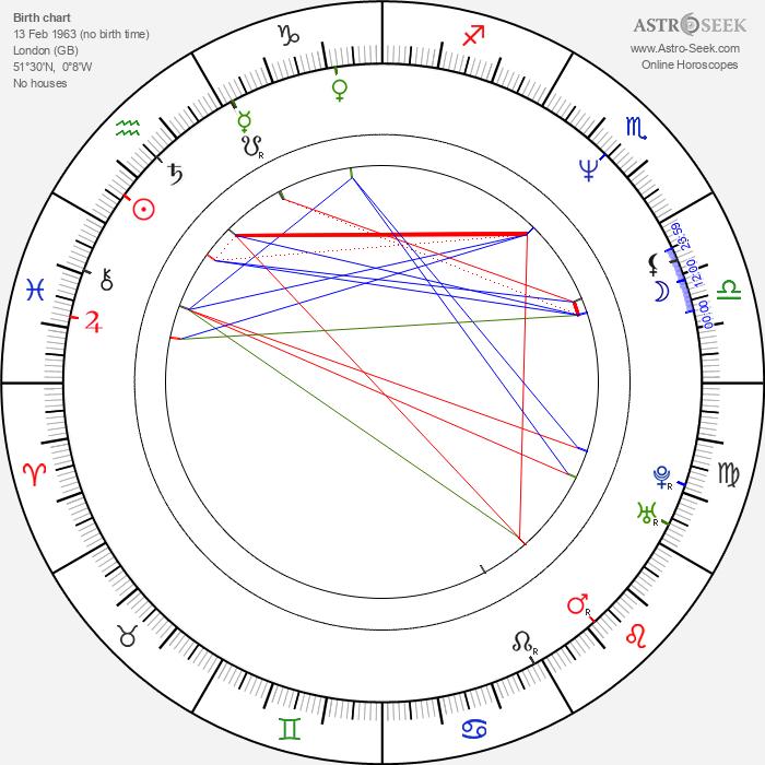 Jesse Birdsall - Astrology Natal Birth Chart