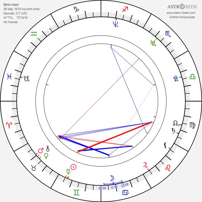 Jesse Bradford - Astrology Natal Birth Chart