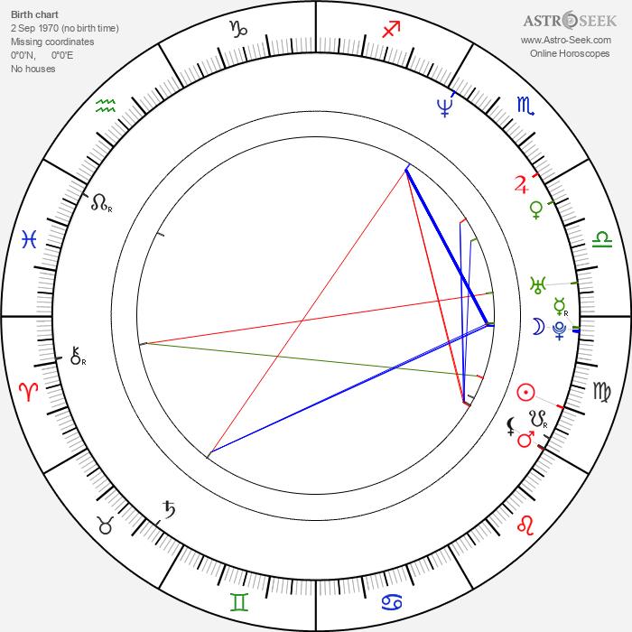 Jesse Burch - Astrology Natal Birth Chart