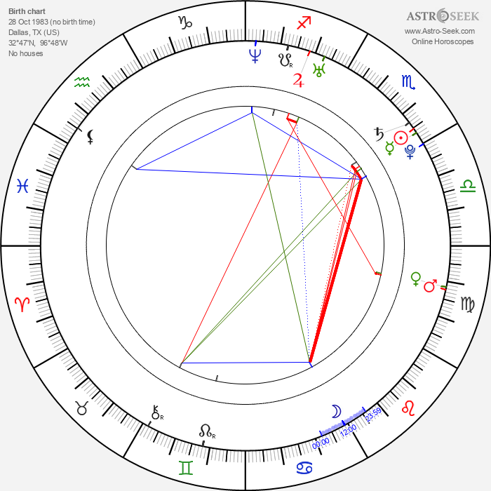 Jesse Corpus III - Astrology Natal Birth Chart
