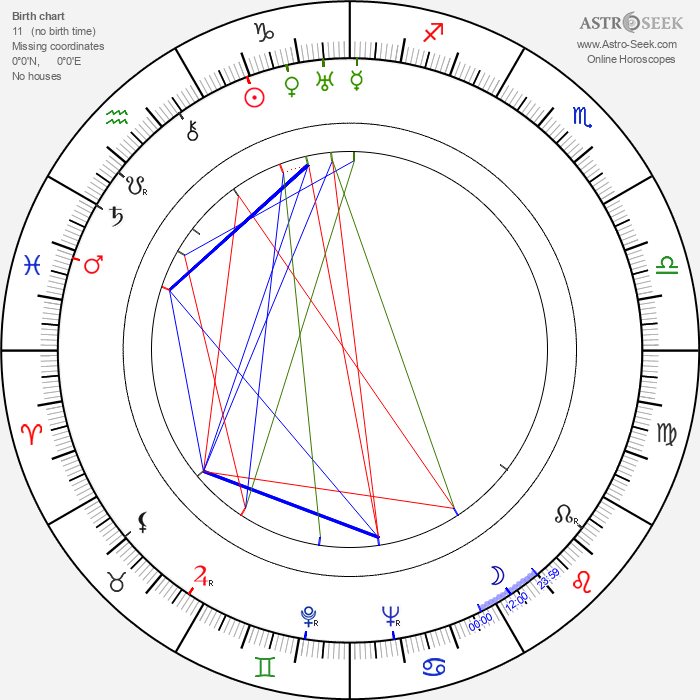 Jesse Hibbs - Astrology Natal Birth Chart