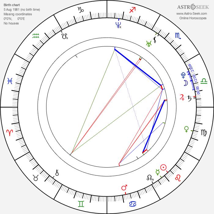 Jesse J. Adams - Astrology Natal Birth Chart