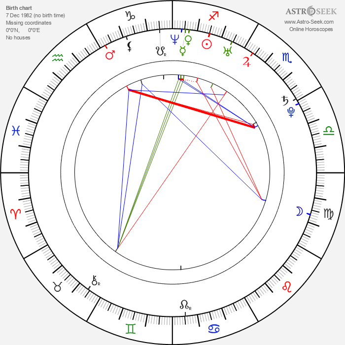 Jesse Johnson - Astrology Natal Birth Chart
